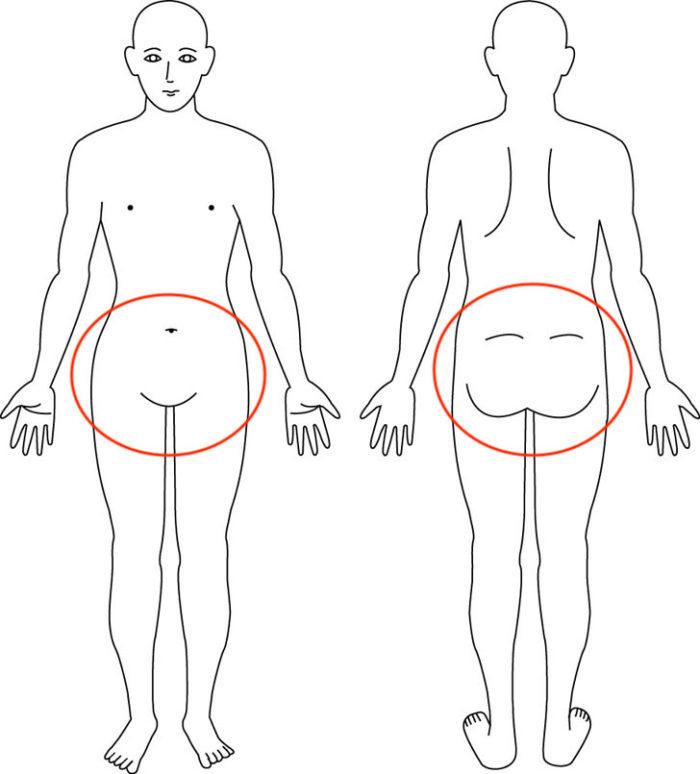 【症例】骨盤のグラグラ感による腰痛でお悩みだった方の解消例