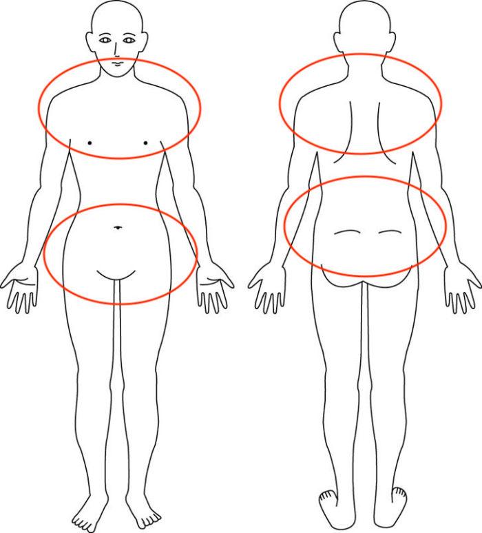 【症例】整体と栄養でこわばった体と自律神経のお悩み緩和