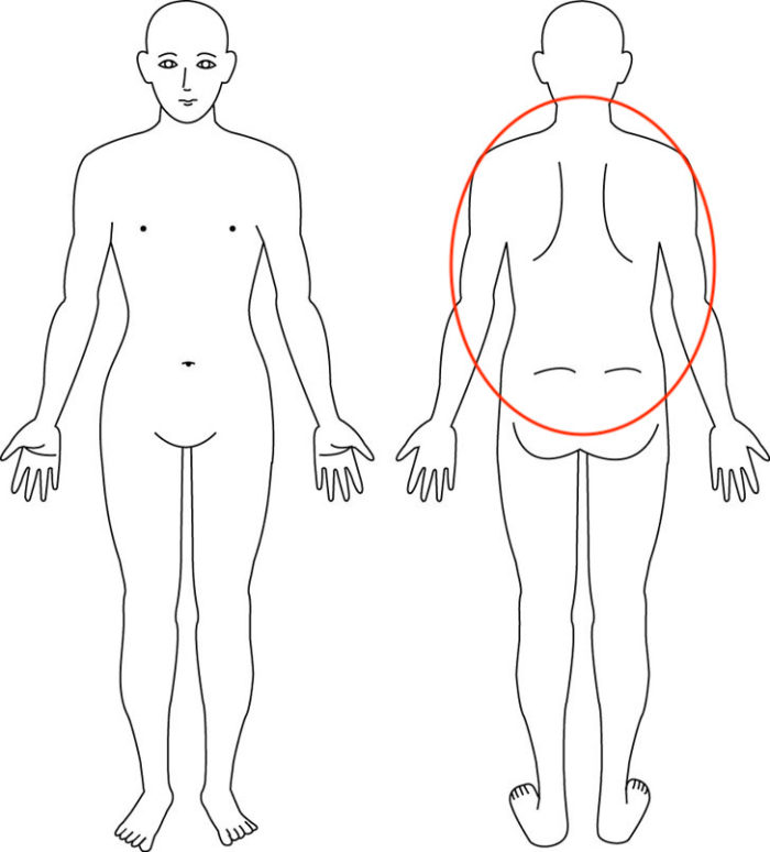 【症例】産後、尾底骨をはじめとする様々な症状|吹田市の女性