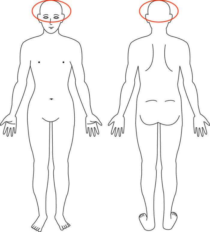 【症例】20年以上続く目の奥の違和感|箕面市男性|整体